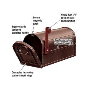 Deluxe rural mailbox 2